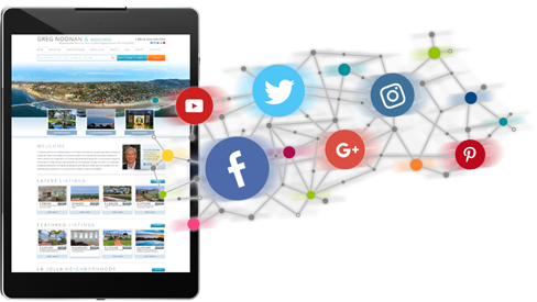 Social Media Packages for Real Estate