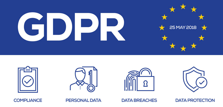 How does GDPR work?