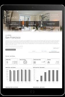 iHomefinder MarketBoost Semi-Custom - Listings Page
